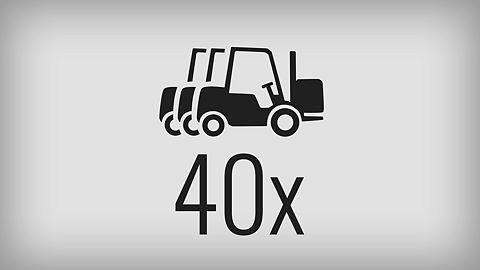 66% de livraisons