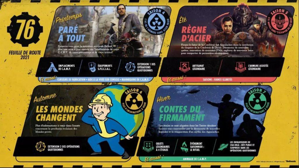 Fallout 76 dévoile sa roadmap pour 2021